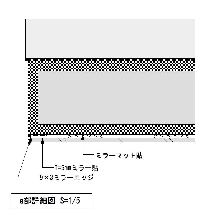ストックルーム壁面に取り付けられたミラーの部分詳細図