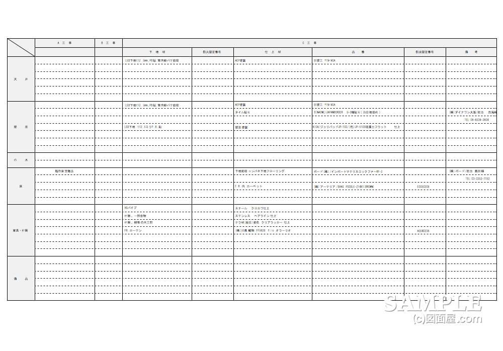ちょっとハイグレードなレディースカジュアルショップの仕上げ表